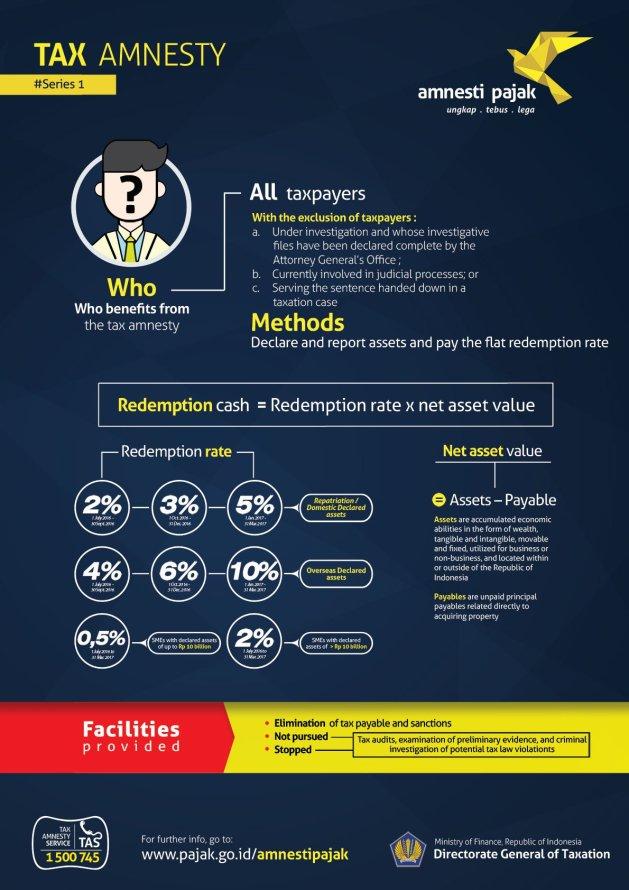 kominfo-ad-04-infografis-ta-seri-1-a4-00