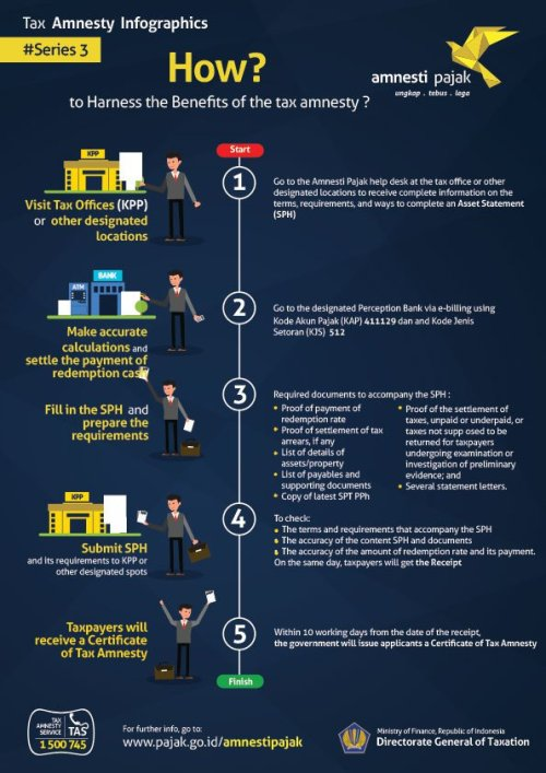 kominfo-ad-04-infografis-ta-seri-3-a4-00